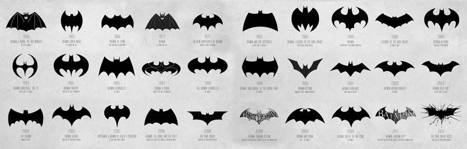 Batman logo history.