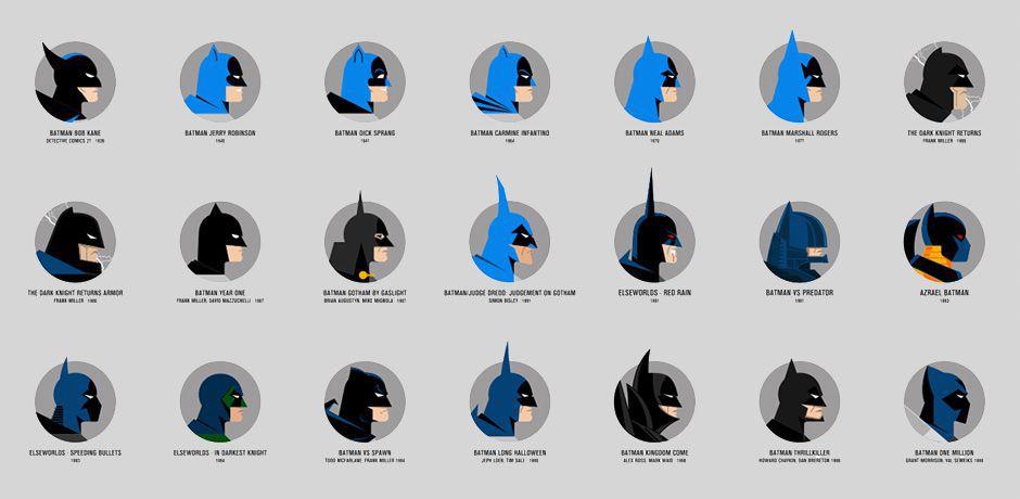 Dzień Batmana - 75-lecie Batmana.